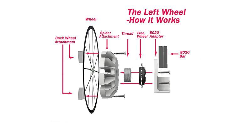 Wheelchair Hand Drive 6